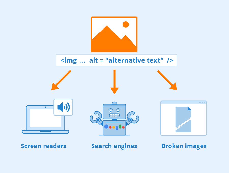 Using Alt Text for Different Purposes